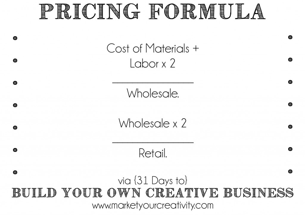 Pricing Formula Creative Business