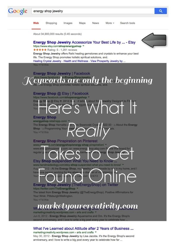 How to Get Found Online | marketyourcreativity.com