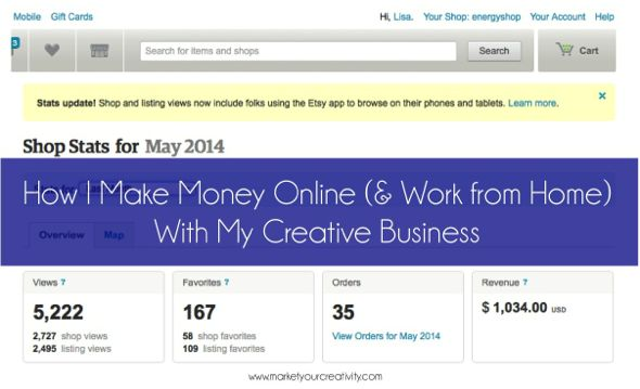 May 2014 Income Report | Marketing Creativity