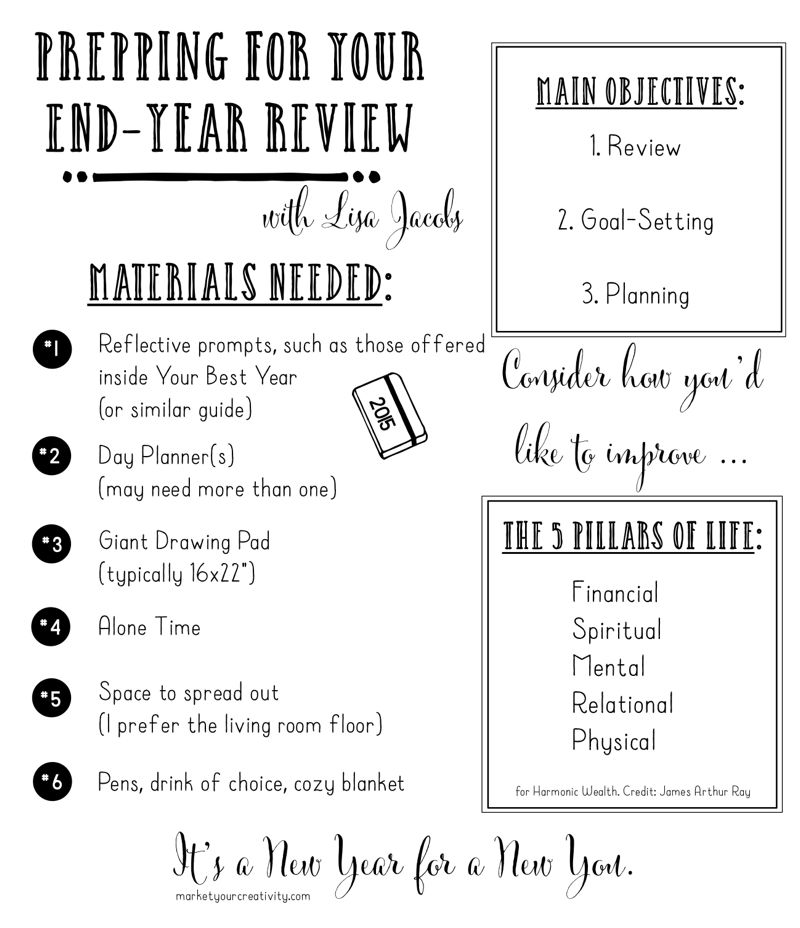 End-Year Review Prep | Marketing Creativity
