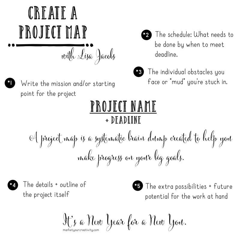 Create a Project Map | marketyourcreativity.com
