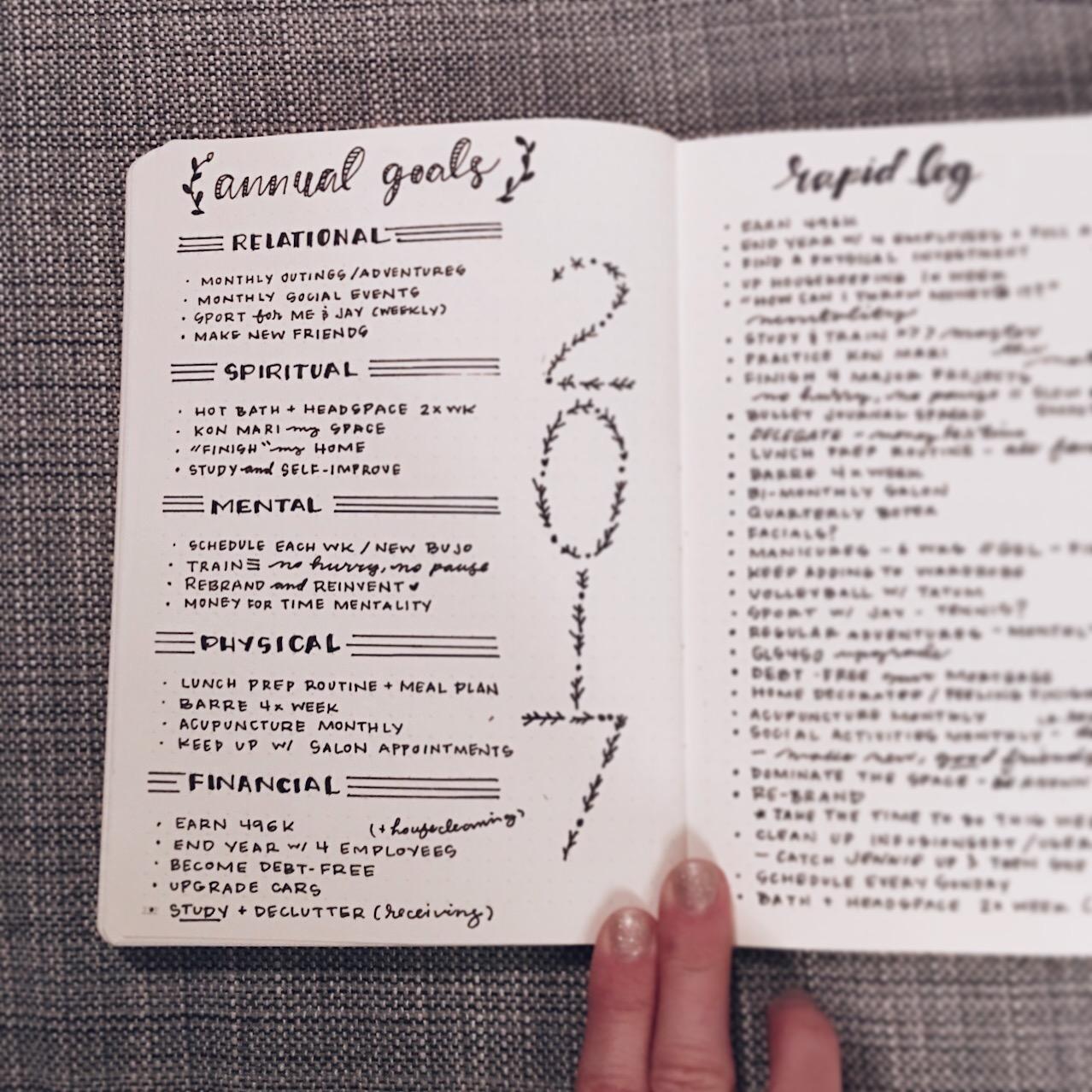 Rapid log for bullet journal