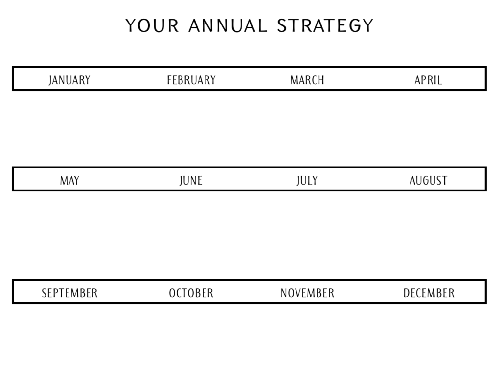 Your Best Year annual strategy