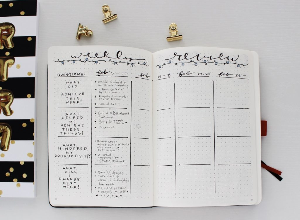 A weekly review spread for bullet journal